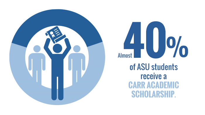 Almost 40% of ASU students receive a Carr Academic Scholarship.
