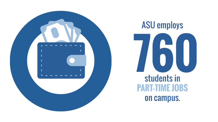 70% of our students receive some form of a grant during their time at ASU.