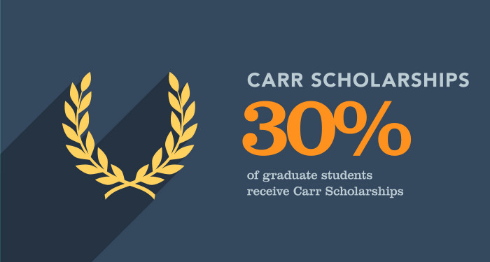 Carr Scholarships: 30% of graduate students receive Carr Scholarships