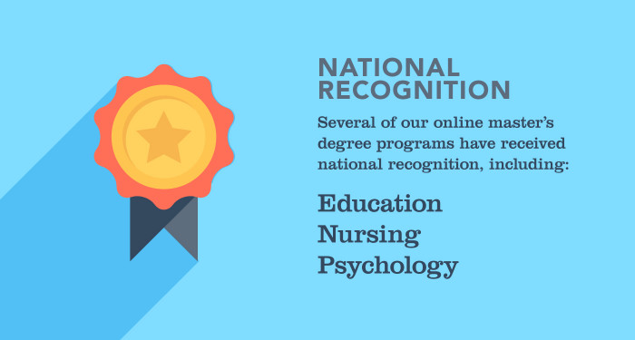 National Recognition: Several of our online master's degree programs have received national recognition including: Educa...