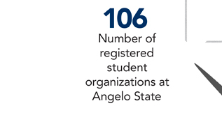 106: Number of registered student organizations at Angelo State