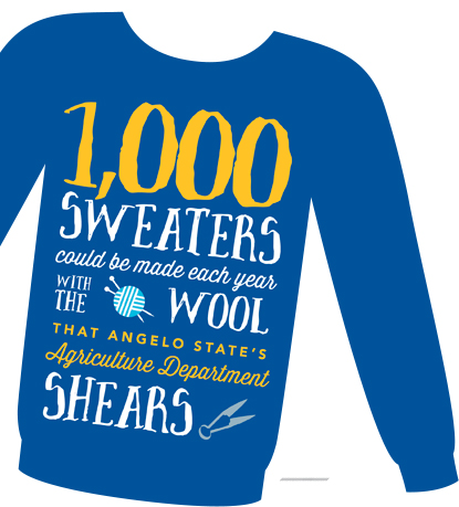 1,000 sweaters could be made each year with the wool that Angelo State's Agriculture Department shears