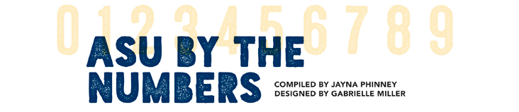 ASU By the Numbers, compiled by Jayna Phinney, Designed by Gabrielle Miller