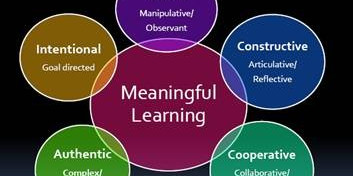1.3 Theories of Learning and the Online Environment